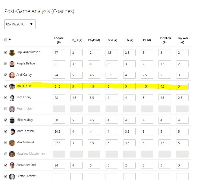Coaches' analysis